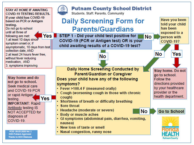 Daily Screening Form for Parents/Guardians